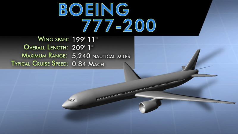 The Malaysia Airlines passenger flight MH370 that went missing March 8, 2014, on its trip from Kuala Lumpur to Beijing was a Boeing 777-200.