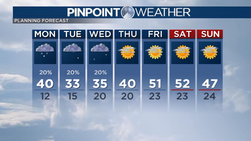 Salju kesempatan kembali ke Front Range untuk memulai minggu
