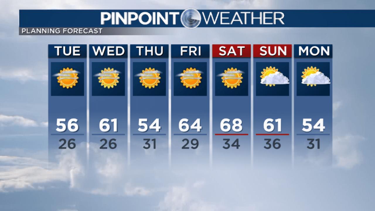 Trocken, warm, Wetter-Muster auf dem Weg nach Colorado