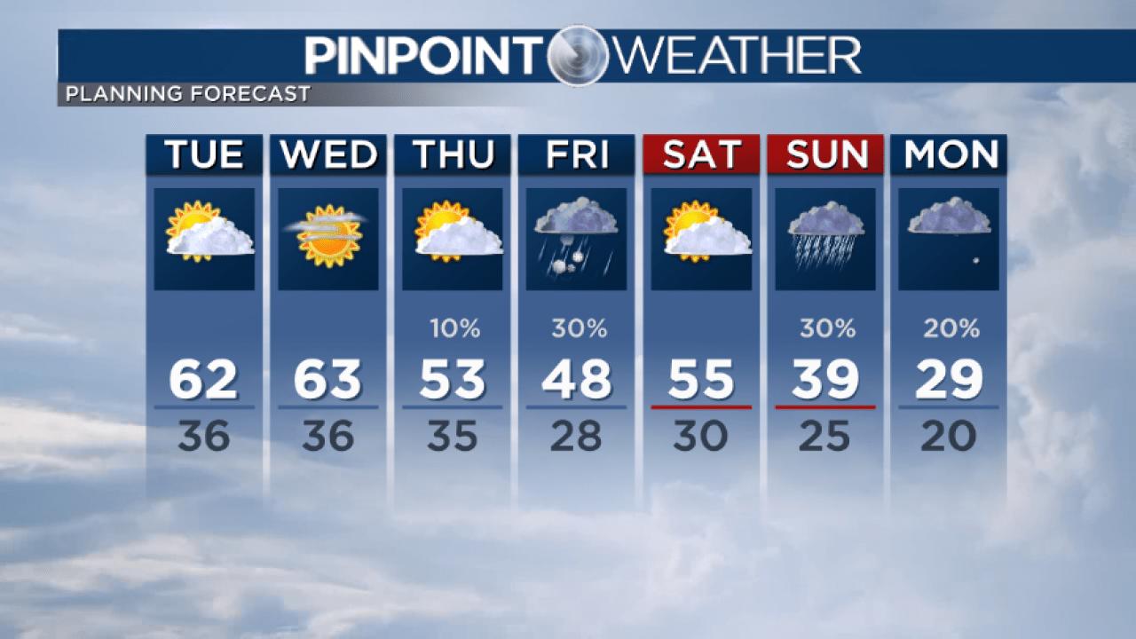 Die Temperaturen bleiben mild vor dem Ende-der-Woche-Schnee-chance
