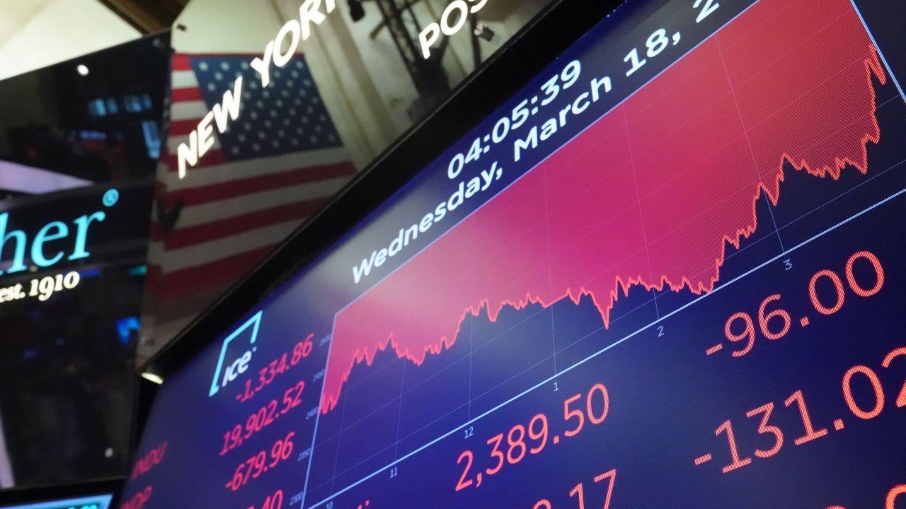 Aktien stürzen wieder ab Dienstag Rallye