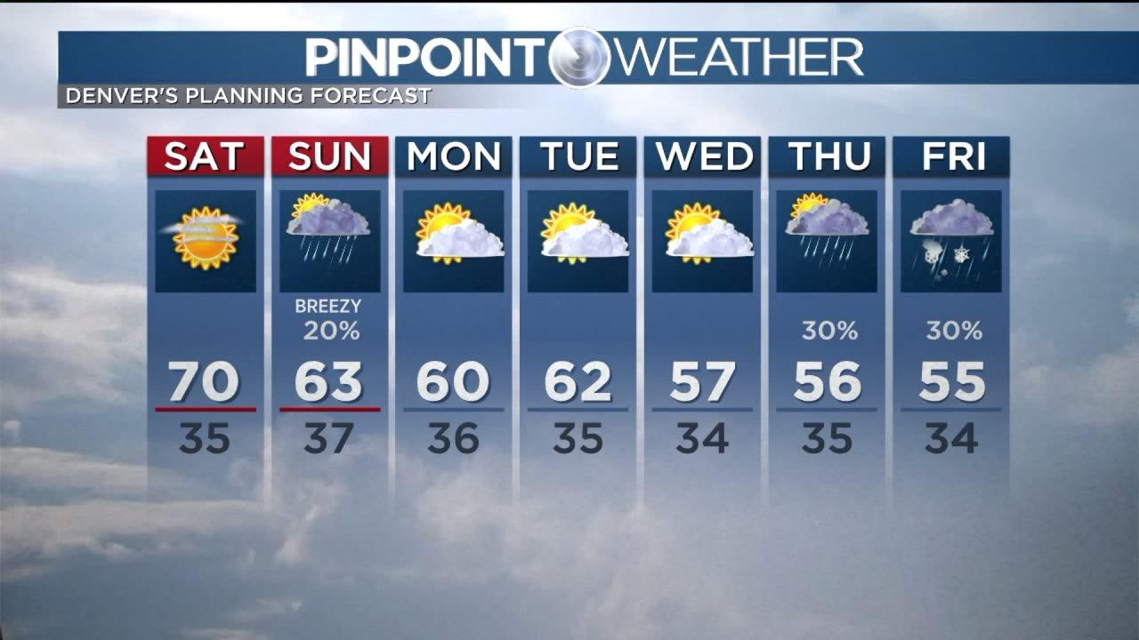 Hangat, tapi tidak benar-benar kering, akhir pekan di Denver