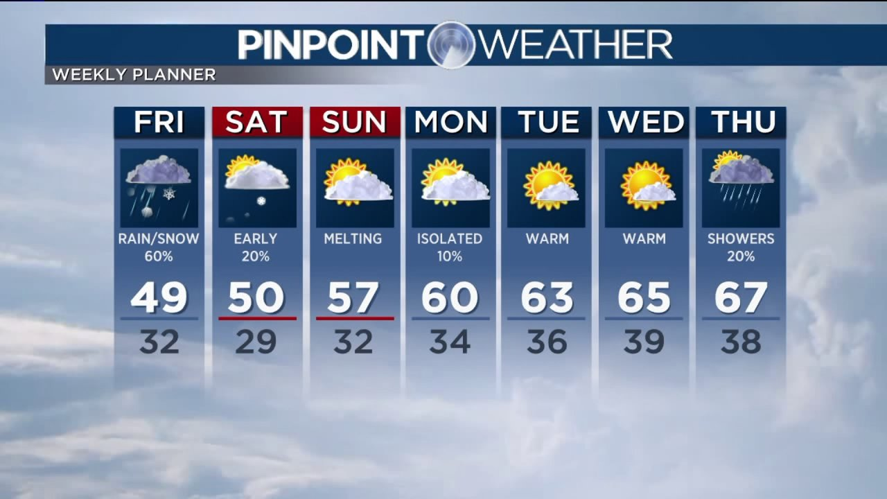 Regen und Schnee zurück nach Denver area Freitag