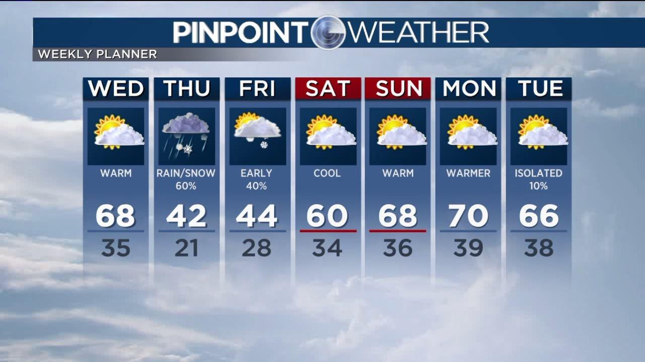 Hangat akhir Maret, maka bersalju mulai April di Denver area